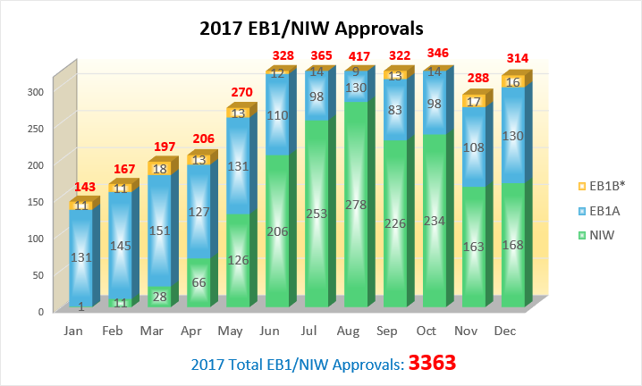 approval_chart_2017