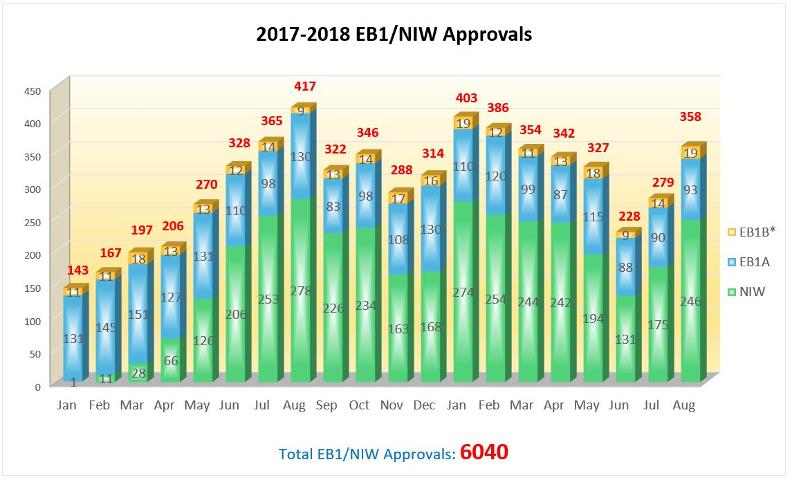 approval_chart_2018